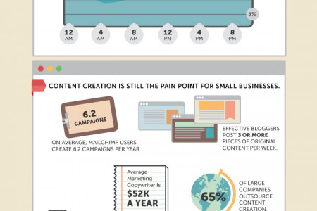 Long Live the Email! Infographic