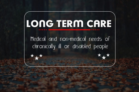 Long term care-Non emergency medical transportation Infographic