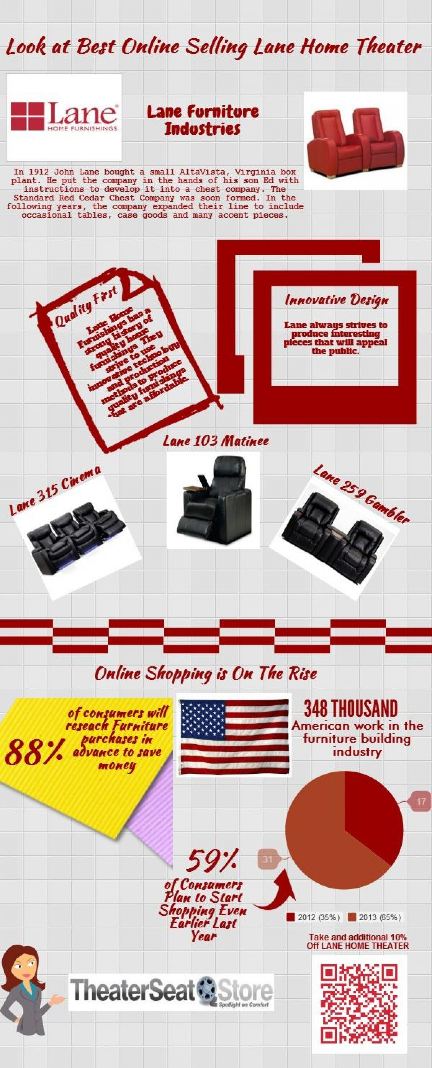Look at Best Online Selling Lane Home Theater - [Infographic ] Infographic