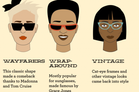 Look Back: The Evolution of Eyeglass Styles Infographic