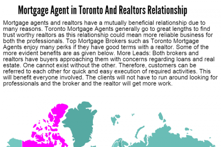 Look For Cooperative Mortgage Agent in Toronto Infographic
