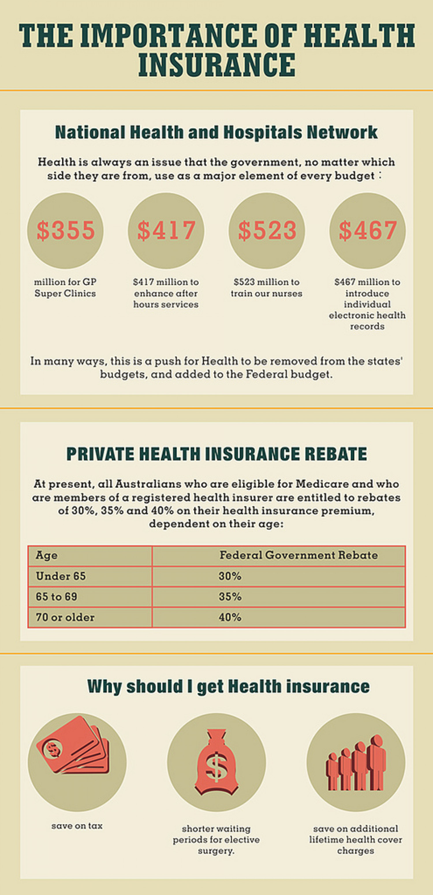 Looking At Insurance Feedback Infographic