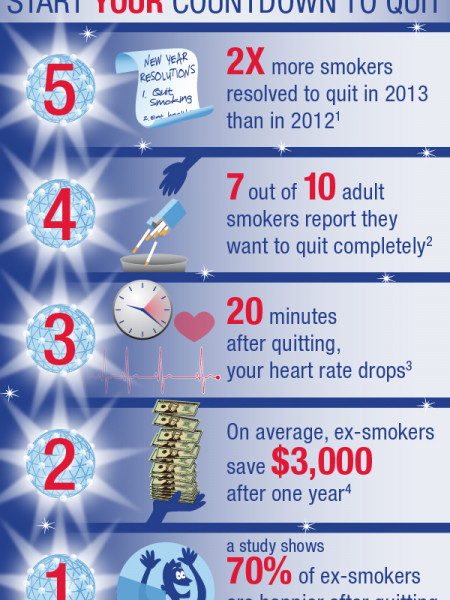 Looking for a Sign it's Time to Quit Smoking?  #STQuit  Can Help Infographic