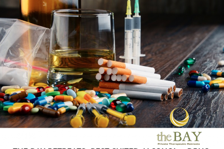 Looking For An Alcohol & Drug Addiction Recovery Centre in Byron Bay Infographic