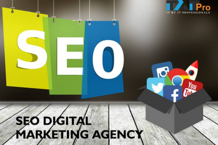 Looking for Best SEO Services in UK - IT BY IT Professionals  Infographic