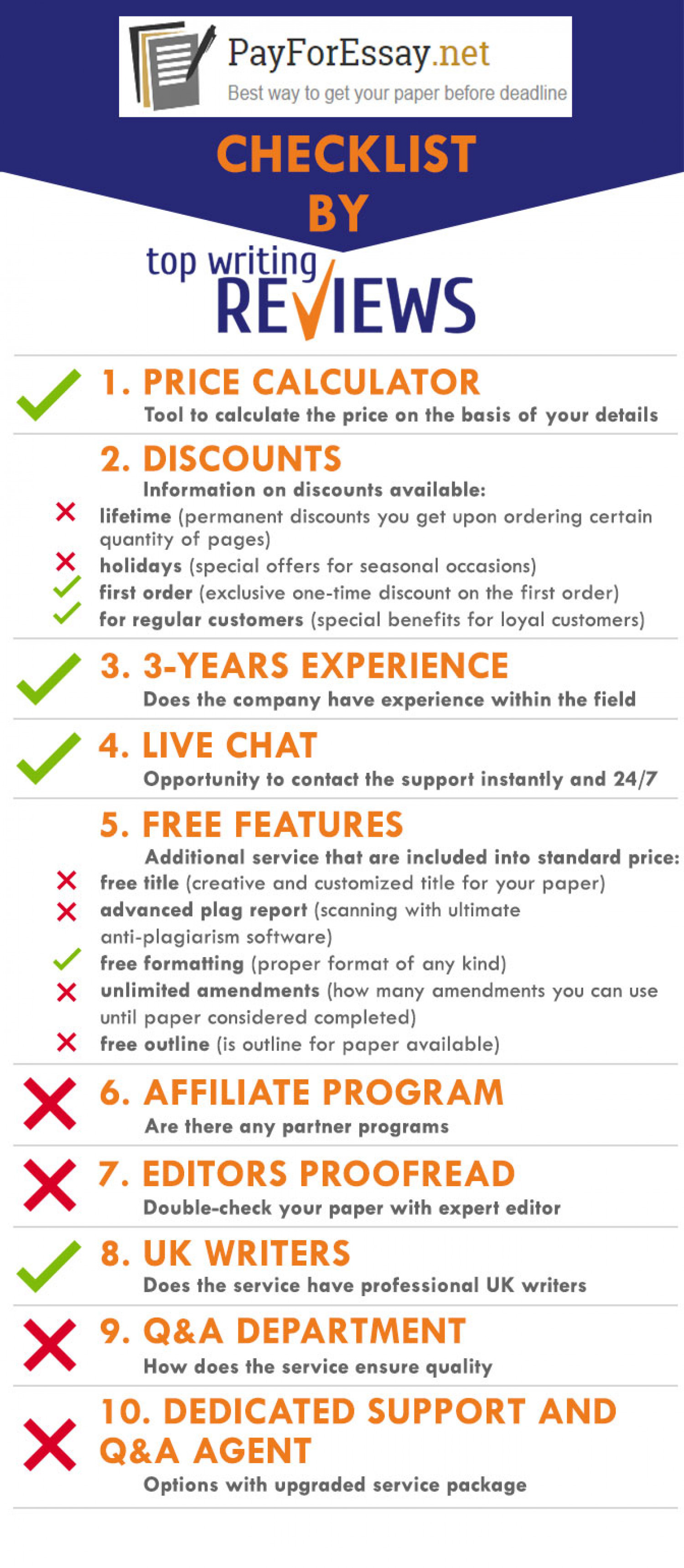 Looking for info about PayForEssay writing service? Read this checklist we prepared for you! Infographic