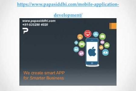 LOOKING FOR IPHONE APP DEVELOPMENT COMPANY IN INDIA Infographic