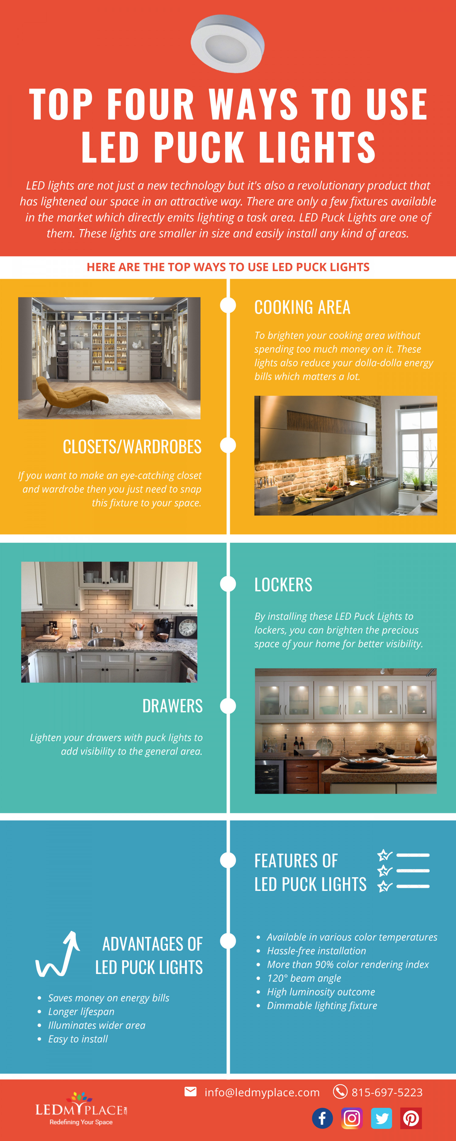 Looking For Kitchen Lighting - Consider LED Puck Light  Infographic