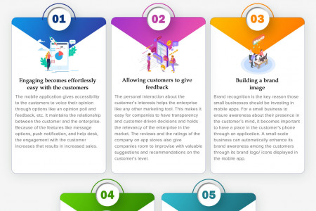 Looking to Build an E-commerce Website? Here Are Some Best Development Platforms! Infographic