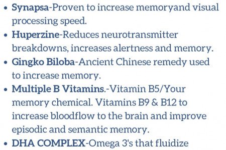 Looking to Buy Nootropics Online? Look at the Ingredients Of Top Product Infographic