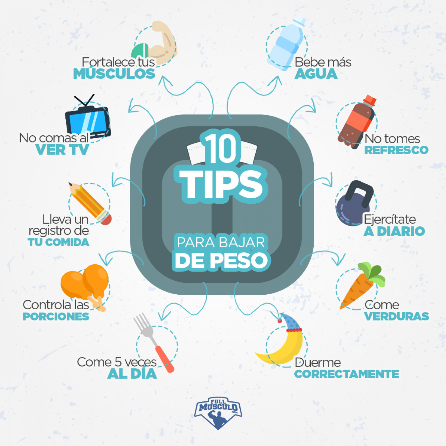 bajar de peso rapidamente tips for getting
