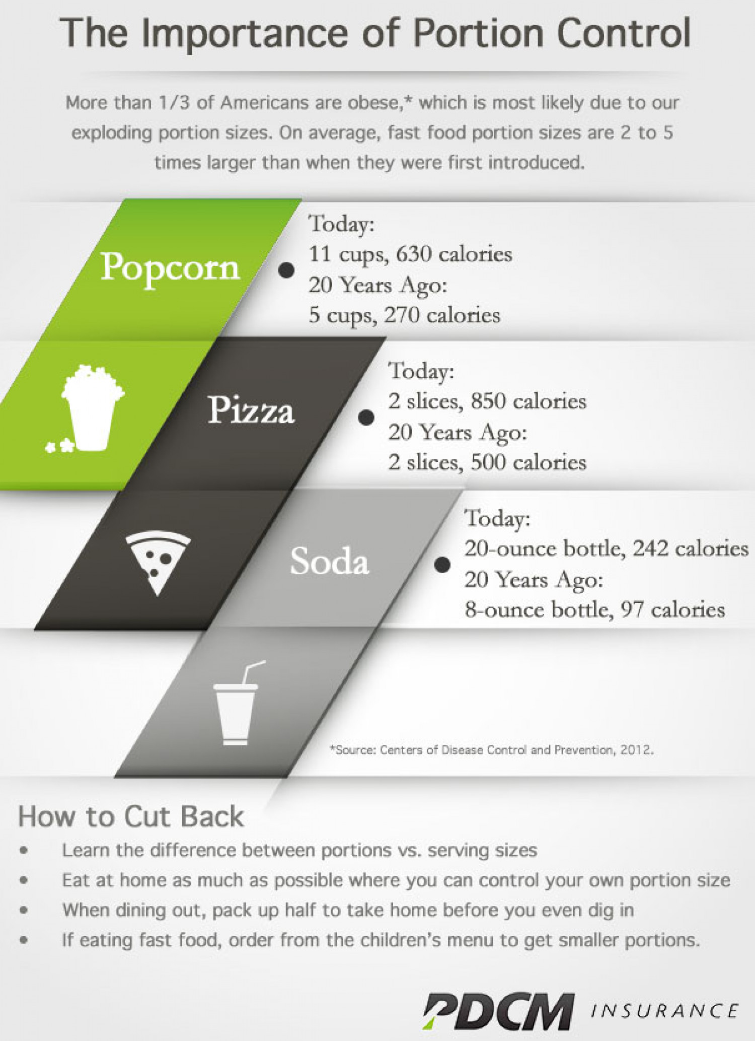 Lose Weight With Portion Control Infographic