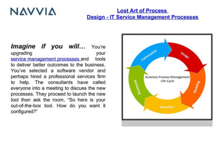 Lost Art of Process Design - IT Service Management Processes Infographic