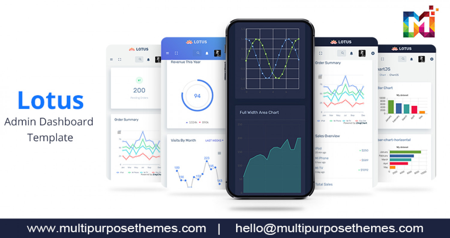 Lotus Bootstrap Admin Template UI dashboards Web App Infographic