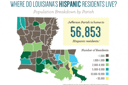 Louisiana's Hispanic Population by Parish Infographic