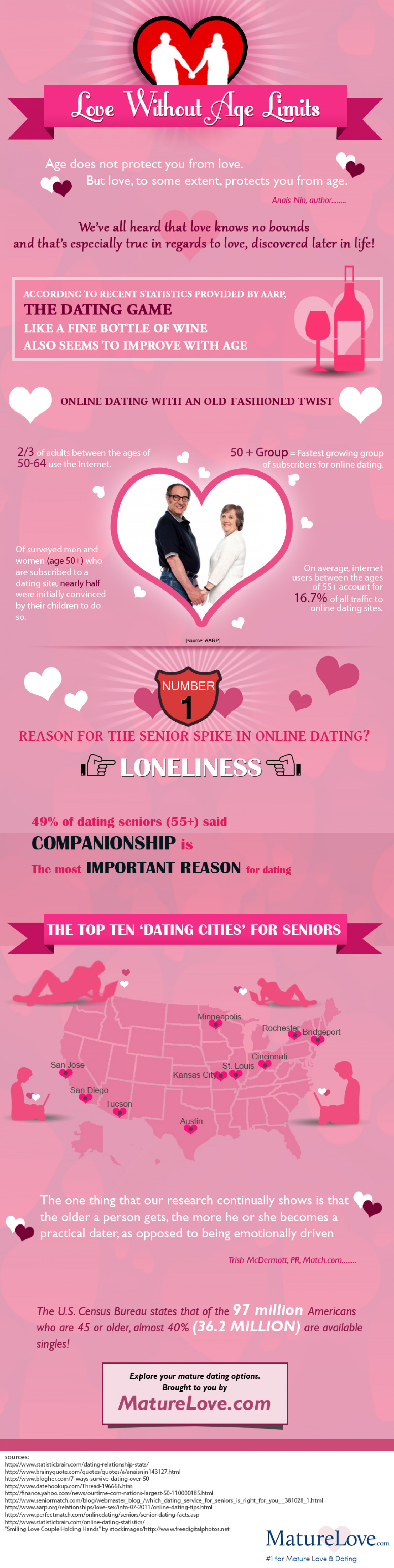 Love Without Age Limits Infographic