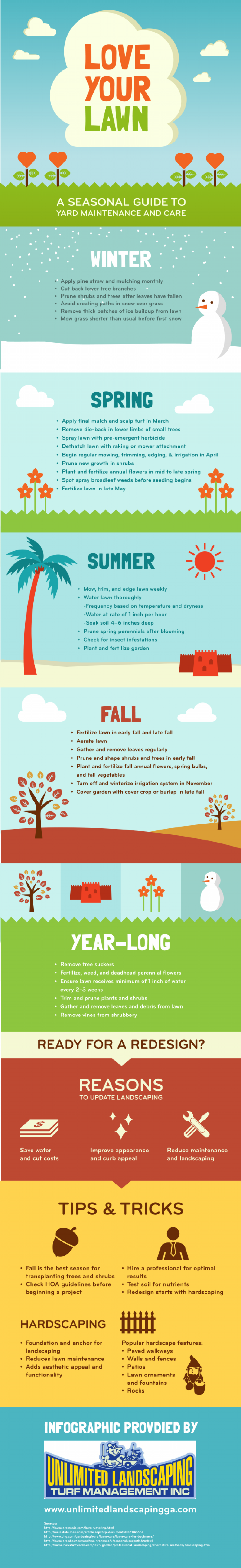 Love Your Lawn: A Seasonal Guide to Yard Maintenance and Care Infographic
