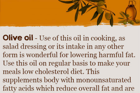 Low Cholesterol Diet Plan Infographic, Low Cholesterol Food List Infographic