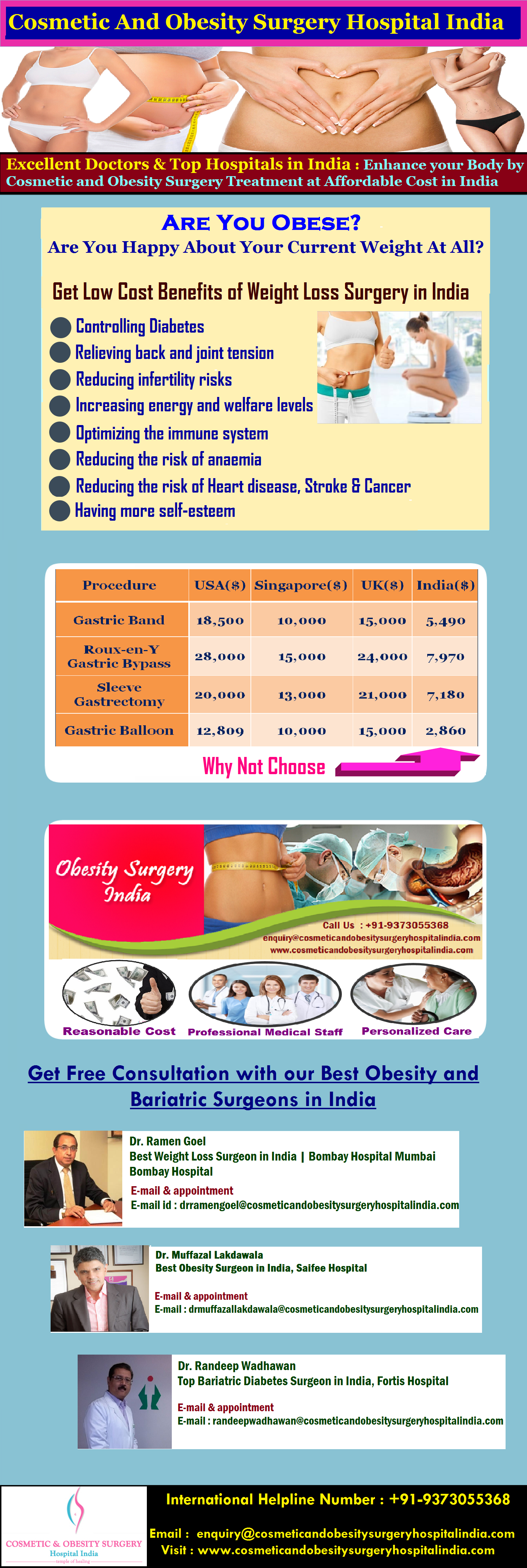 Low Cost benefits of Weight Loss Surgery in India with Cosmetic and Obesity Surgery Hospital India Infographic
