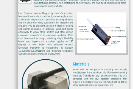 Low Pressure Injection Mouldings Infographic