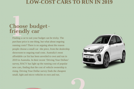 Low-Cost Cars To Run in 2019 in Australia Infographic