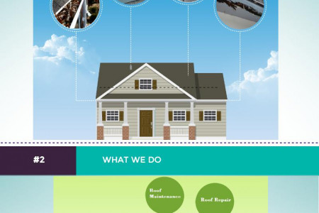Lowell Roofing Company Infographic