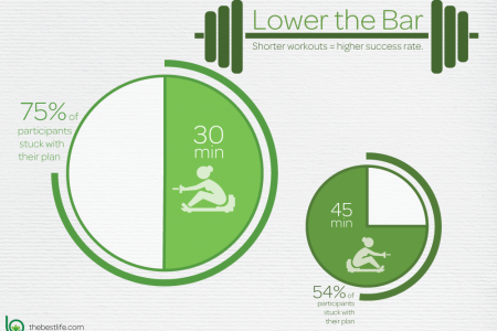 Lower the Bar Infographic