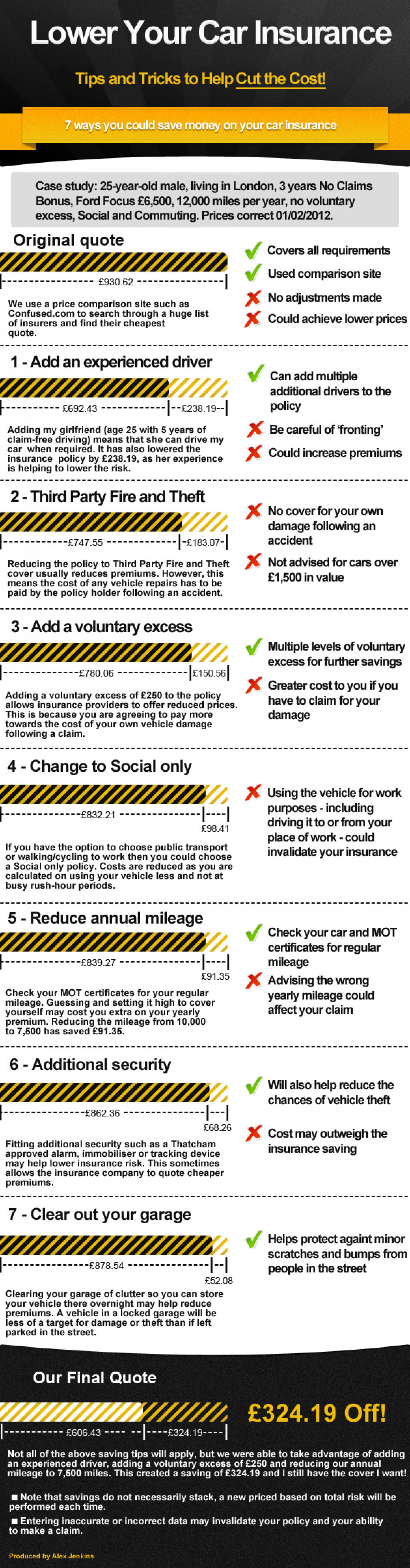 Lower Your Car Insurance Infographic