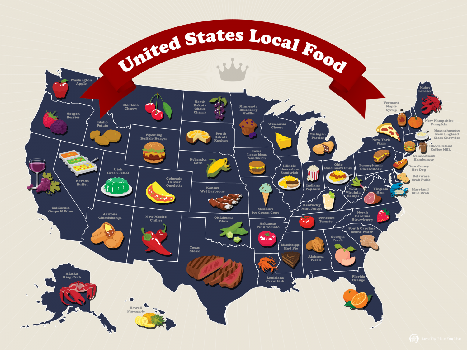 LTPYL United States Local Food Map Infographic