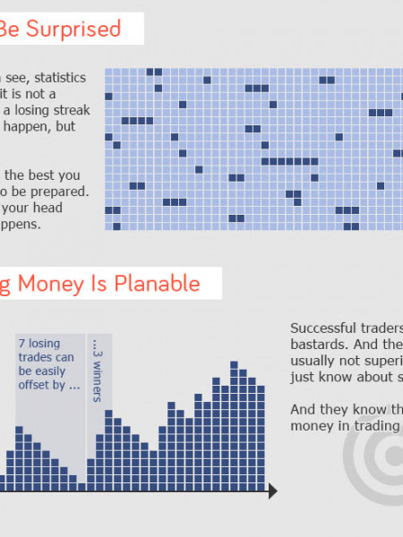 Luck vs. probabilities in trading Infographic