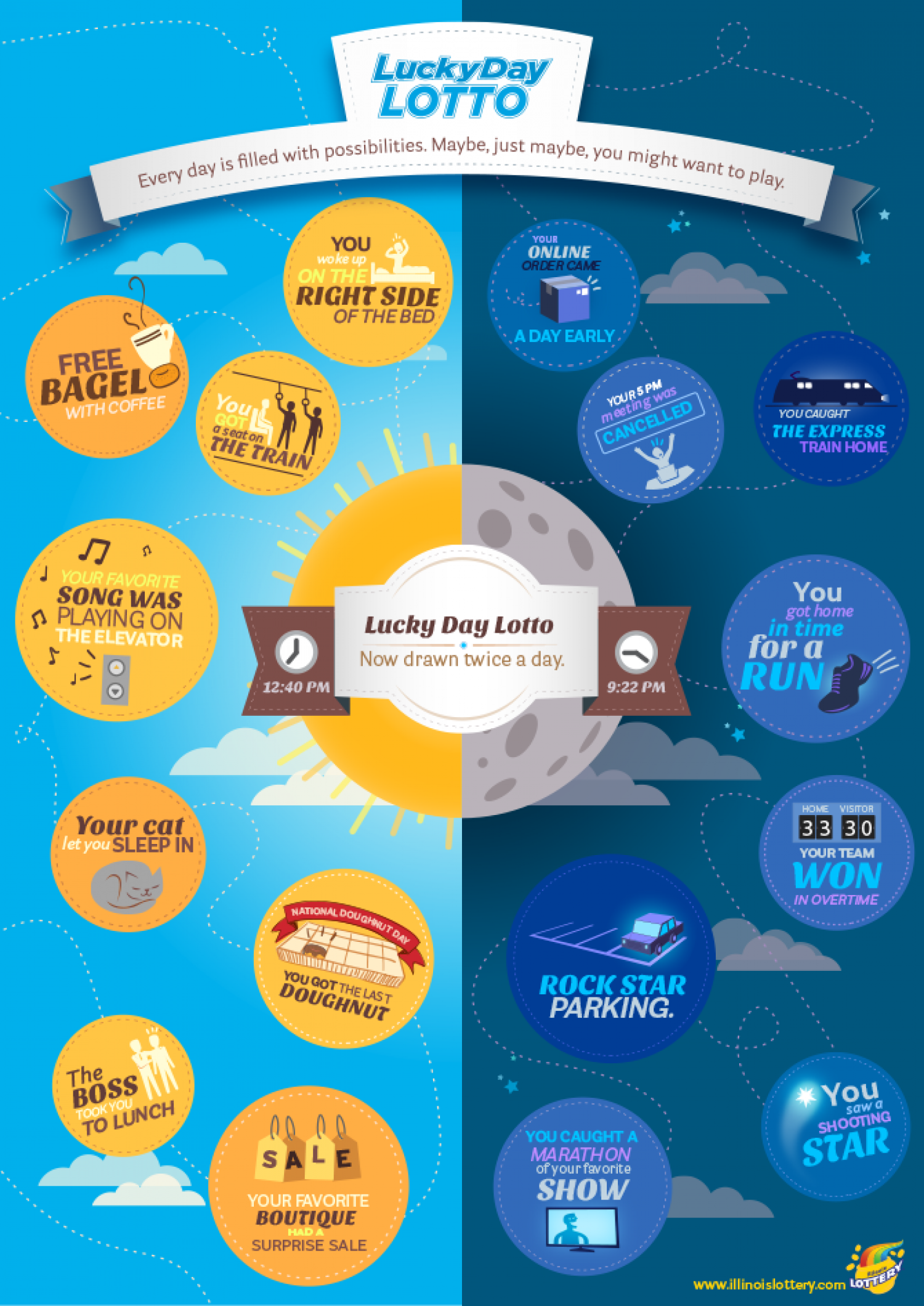 Lucky Day Lotto Infographic