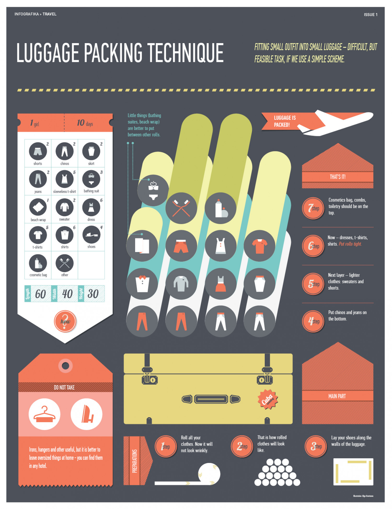 Luggage packing technique Infographic