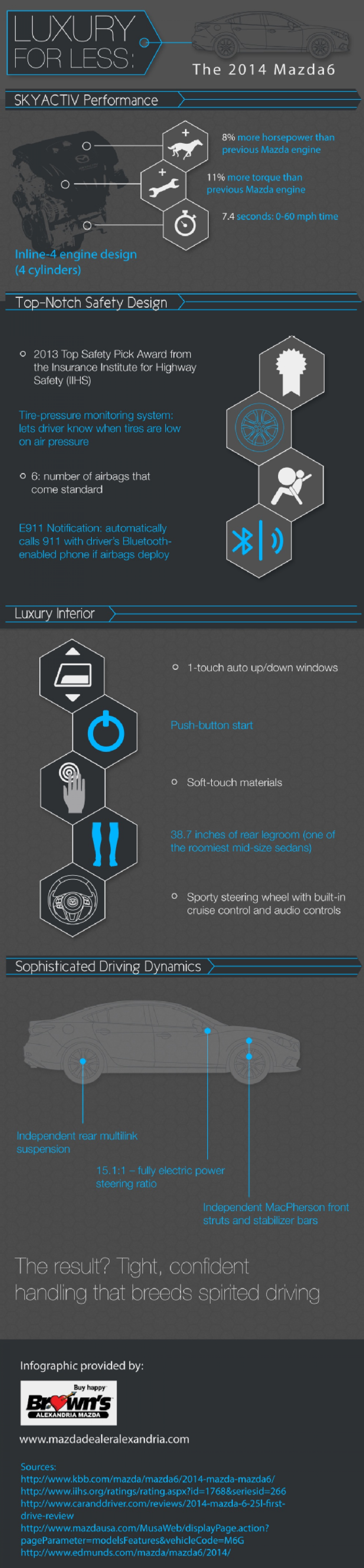 Luxury for Less: 2014 Mazda6 Infographic