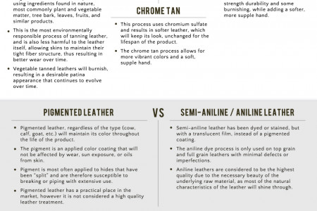 Luxury Leather - A Buying Guide For High Quality Leather Infographic