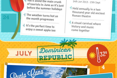 Luxury Summer Holiday Planner Infographic