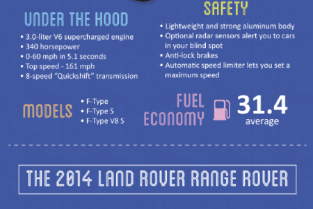 Luxury Two Ways: Jaguar and Land Rover Infographic