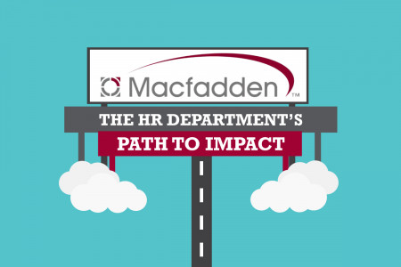 MacFadden: The HR Department's Path to Impact Infographic