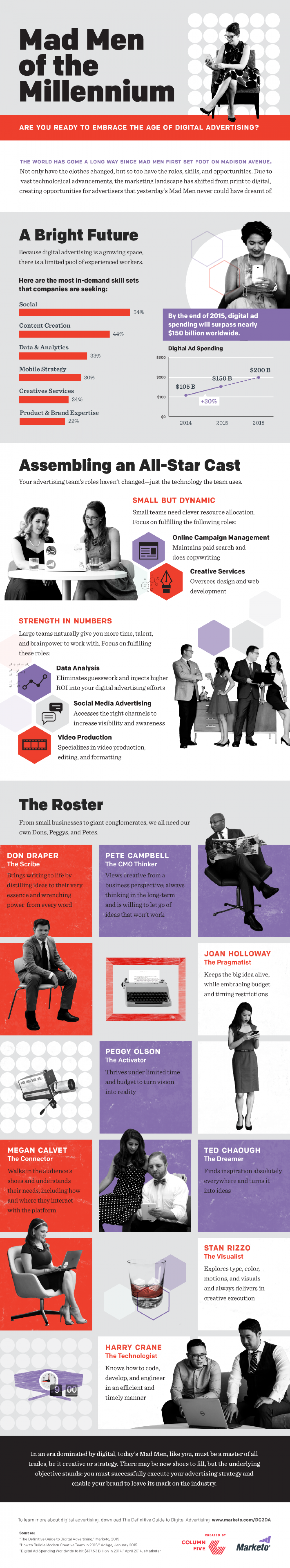 Mad Men of the Millennium  Infographic