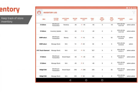 MageMob Admin - Magento mobile app and extension By AppJetty Infographic