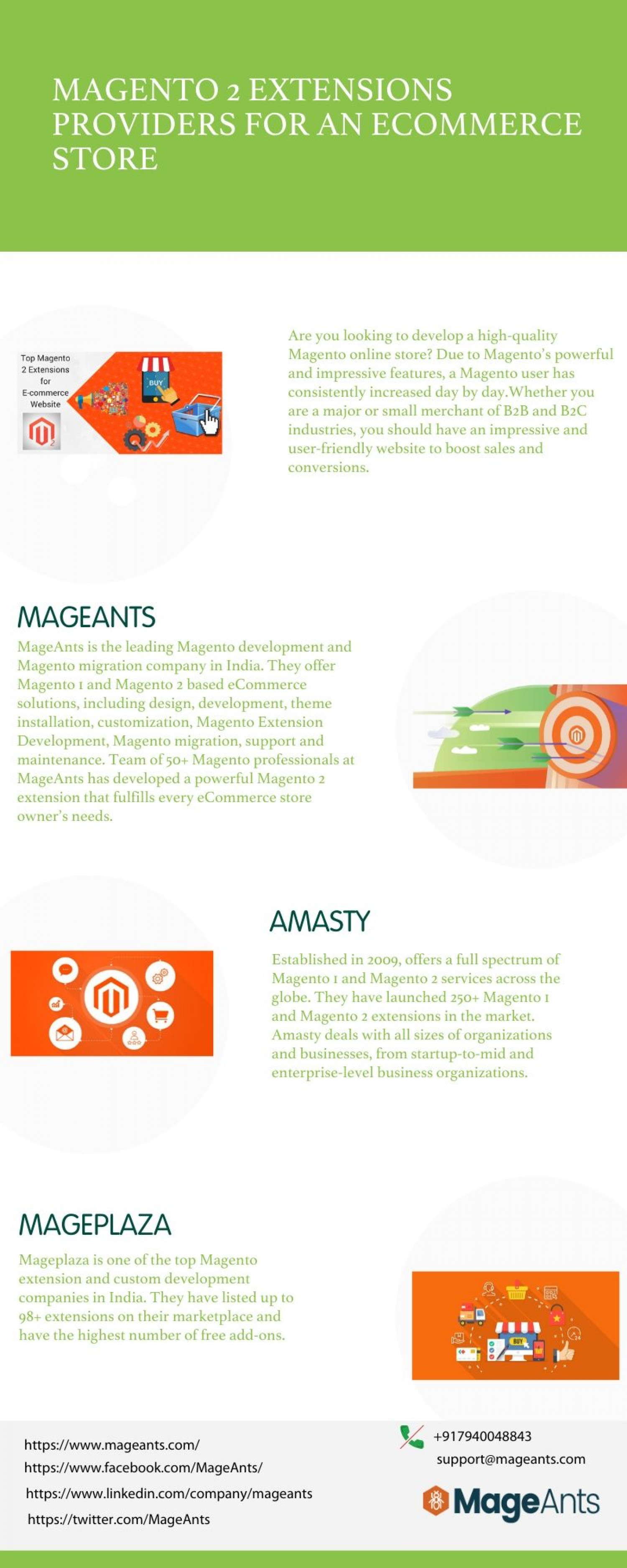 Magento 2 Extensions Providers for an eCommerce Store Infographic