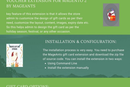 MAGENTO 2 GIFT CARD EXTENSION IN E-COMMERCE BUSINESS Infographic