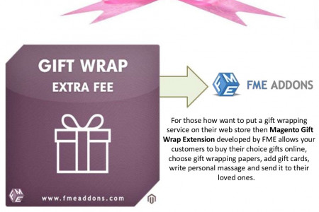 Magento Gift Wrap Extension  Infographic
