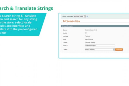 Magento Language Translator Extension By AppJetty Infographic