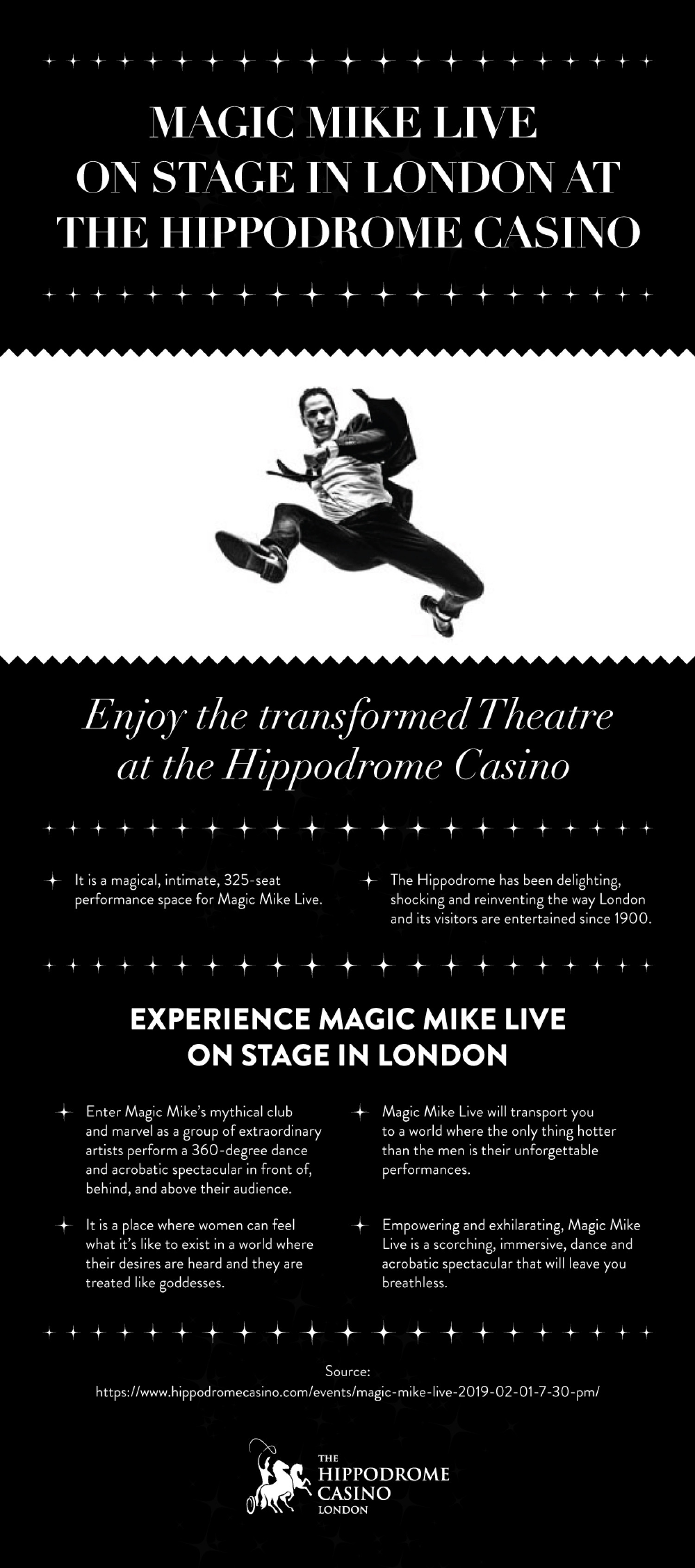 Magic Mike Live On Stage in London At The Hippodrome Casino Infographic