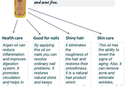 Magical Benefits of Argan Oil Infographic