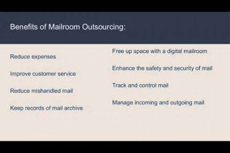 Mailroom Outsourcing For Business Infographic