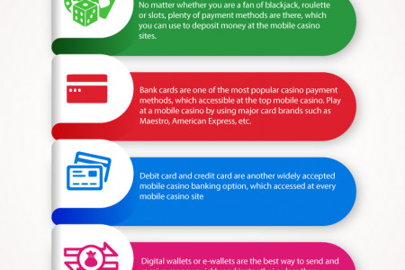 Main Deposit Options with Mobile Casino Sites Are? Infographic