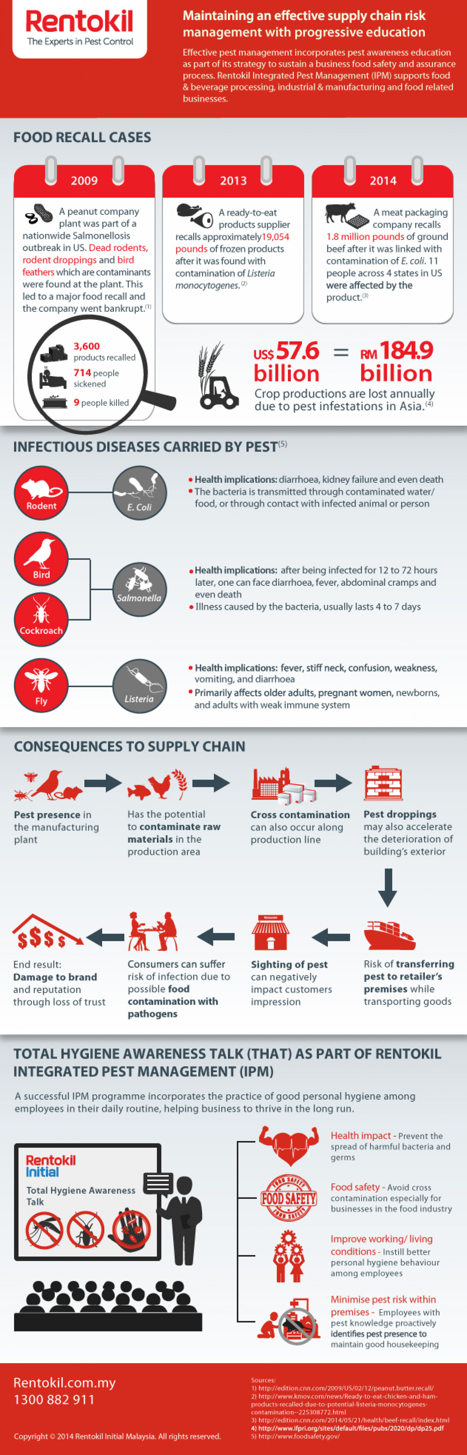 risk in supply chain management Into the software, and subsequent acquirers and users have limited ways of find-ing and correcting these defects to avoid exploitation participation in the software supply chain is global, and knowledge of who has.