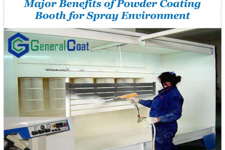 Major Benefits of Powder Coating Booth for Spray Environment Infographic