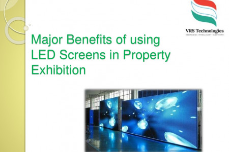 Major Benefits of using  LED Screens in Property Exhibition Infographic